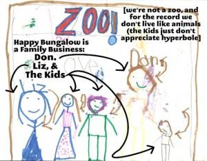 hand-drawn family portrait