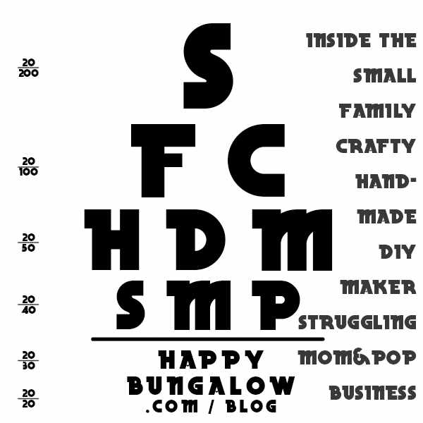 Inside the Small Maker DIY Mom and Pop Struggling Business by Happy Bungalow